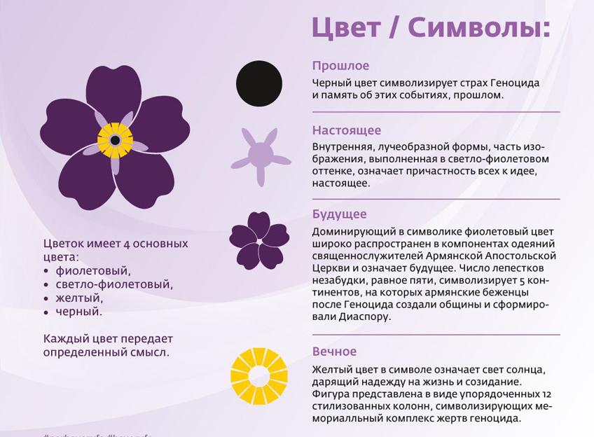 символ геноцида армян, геноцид армян цветок